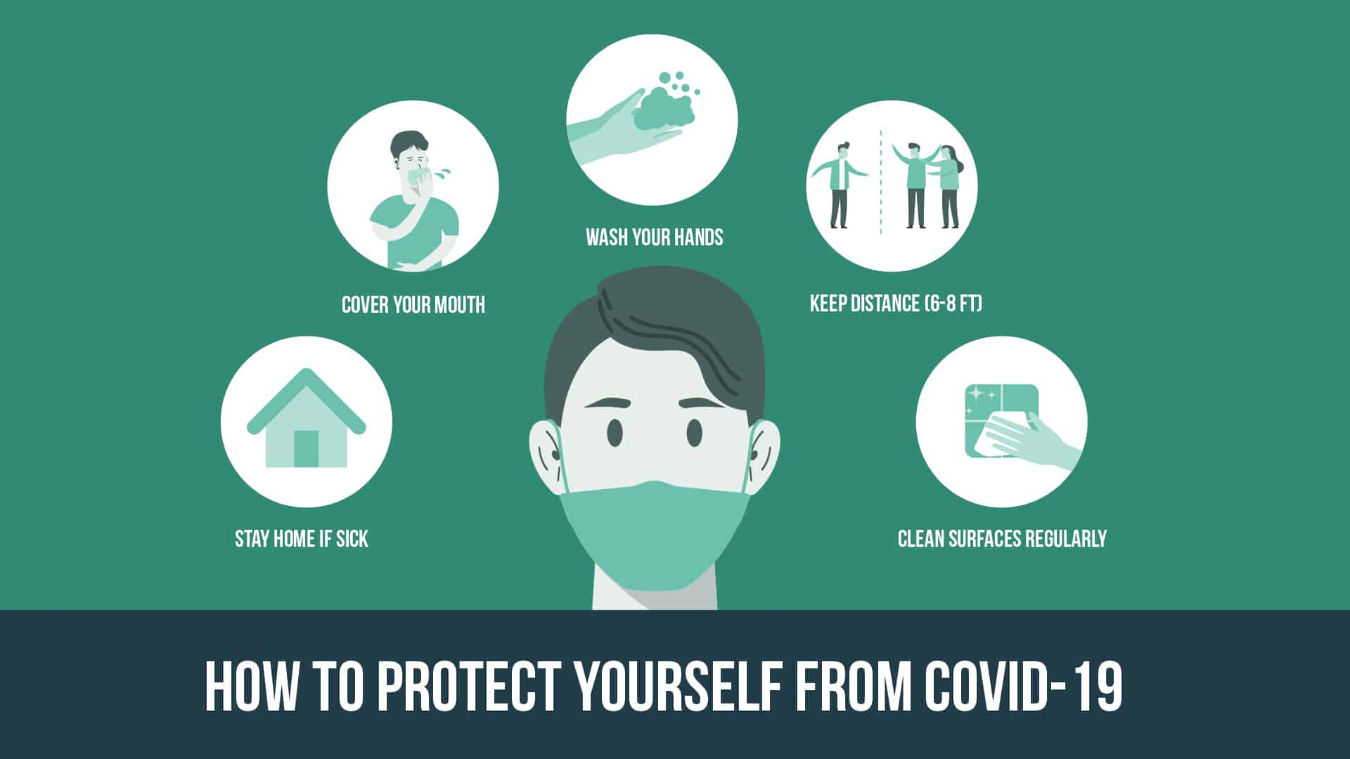 protect-yourself-covid-19-digital-signage-template